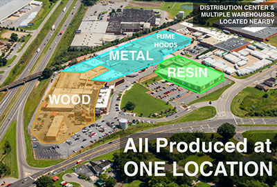 graphic depicting wood, metal and resin produced in one location